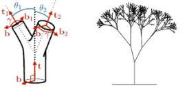 Leonardo da Vinci'nin ağaçlar ile ilgili ilginç keşfi!